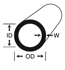 Trọng lượng thép ống